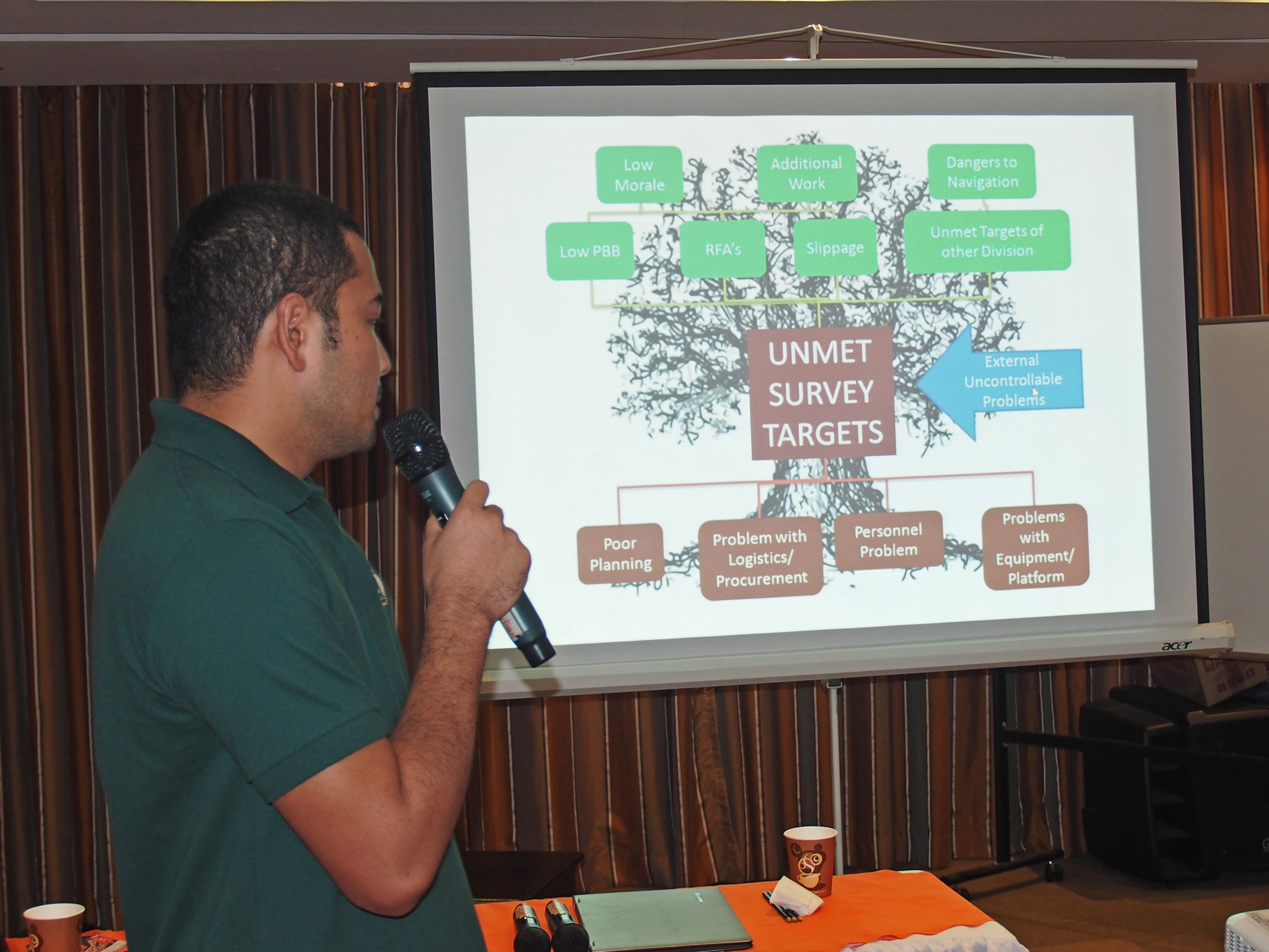 Lt Maylord de Chavez presenting his group's objective tree